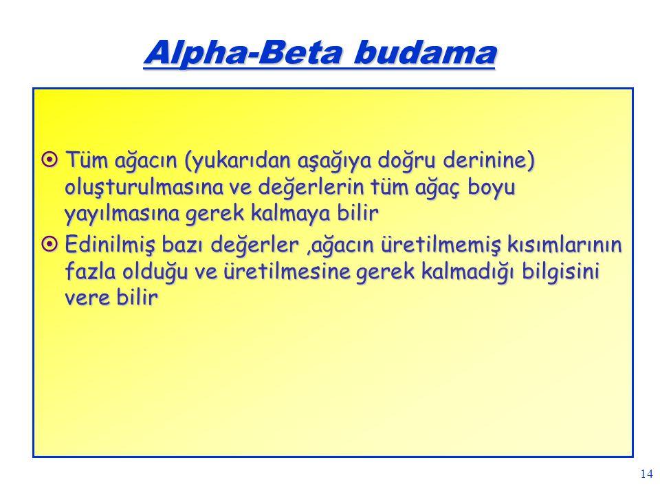 14 Alpha-Beta budama  Tüm ağacın (yukarıdan aşağıya doğru derinine) oluşturulmasına ve değerlerin tüm ağaç boyu yayılmasına gerek kalmaya bilir  Edi
