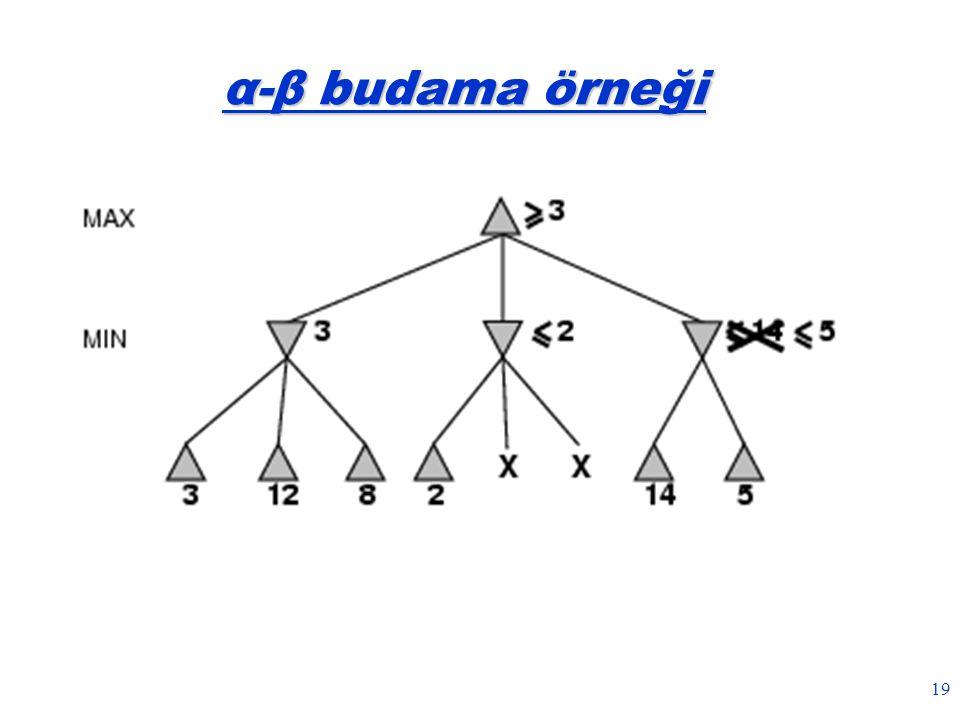 19 α-β budama örneği