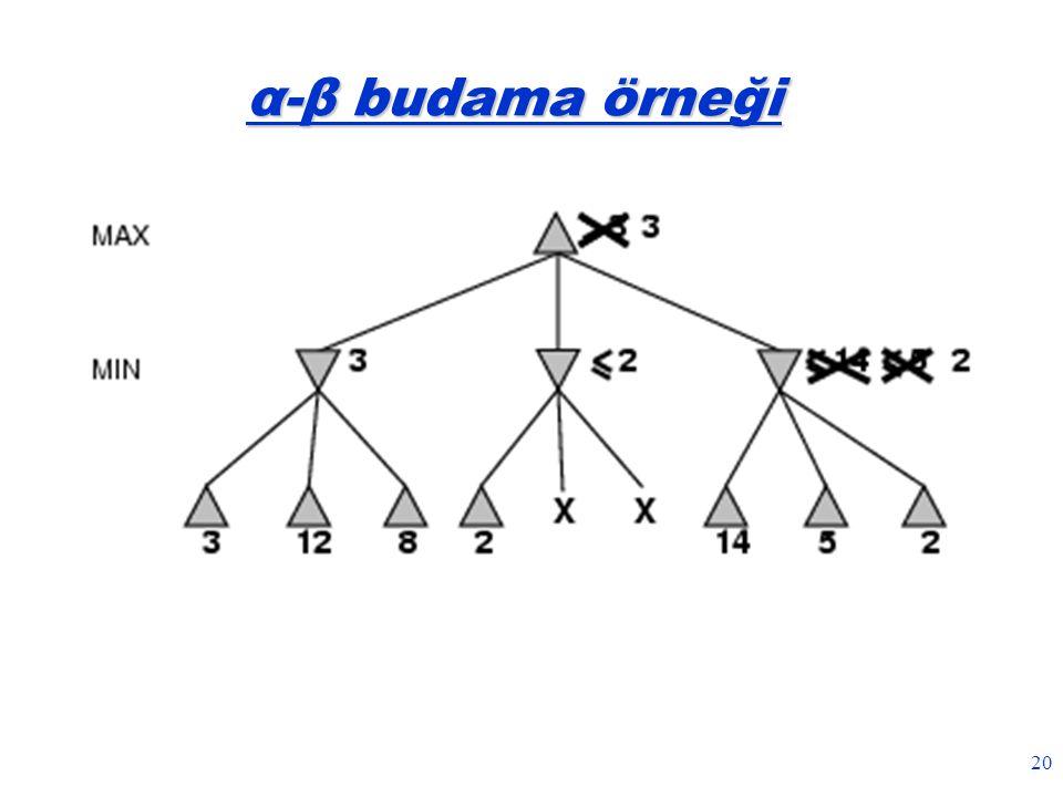 20 α-β budama örneği
