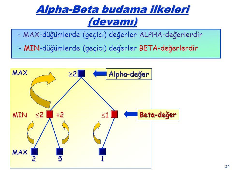 26 Alpha-Beta budama ilkeleri (devamı) - MAX-düğümlerde (geçici) değerler ALPHA-değerlerdir - MIN-düğümlerde (geçici) değerler BETA-değerlerdir MIN MA