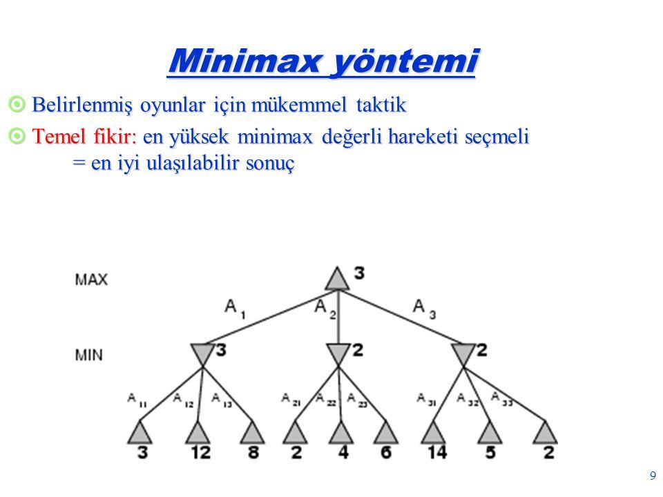 10 Minimax değer  Minimax değer (n)= Yarar(n), eğer n son durum ise Yarar(n), eğer n son durum ise Max (Minimaxdeğer(s)), n -Max düğüm ise Max (Minimaxdeğer(s)), n -Max düğüm ise S  ardıllar(n) Min (Minimaxdeğer(s )), n - Min düğüm ise Min (Minimaxdeğer(s )), n - Min düğüm ise S  ardıllar(n)