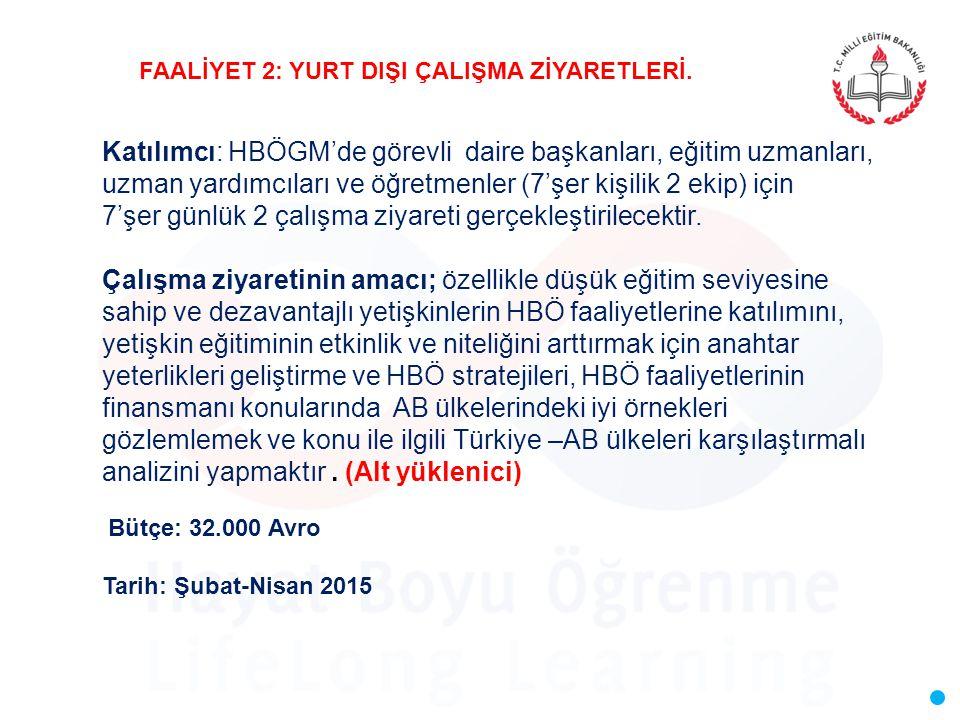 FAALİYET 3: ULUSLARARASI KONFERANS Anahtarlar Yeterlikler konusunda istanbul'da 200 katılımcı ile (180'i İstanbul dışından) 2 günlük Uluslararası Konferans gerçekleştirilecektir.