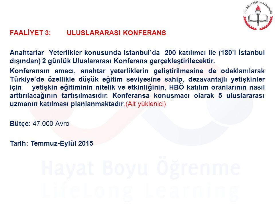 FAALİYET 4: YUVARLAK MASA TOPLANTILARI 4 ayrı kritik paydaş grubu ile ikisi İstanbul'da ikisi Ankara'da yuvarlak masa toplantıları gerçekleştirilecektir; Sosyal ortaklarla (TOBB, TESK, TİSK, HAK-İŞ, TÜRK-İŞ, DİSK, TUSİAD vb.) bakanlık temsilcilerinden oluşan 40 katılımcı ile Ankara'da, Belediye temsilcileri ve bakanlık temsilcilerinden oluşan 40 katılımcı ile Ankara'da, Gazete ve medya temsilcileri ile bakanlık temsilcilerinden oluşan 60 katılımcı ile İstanbul'da, Akademisyenlerle bakanlık temsilcilerinden oluşan 40 katılımcı ile İstanbul'da gerçekleştirilecektir.