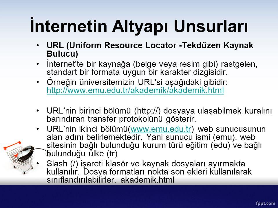 İnternetin Altyapı Unsurları URL (Uniform Resource Locator -Tekdüzen Kaynak Bulucu) İnternet'te bir kaynağa (belge veya resim gibi) rastgelen, standar