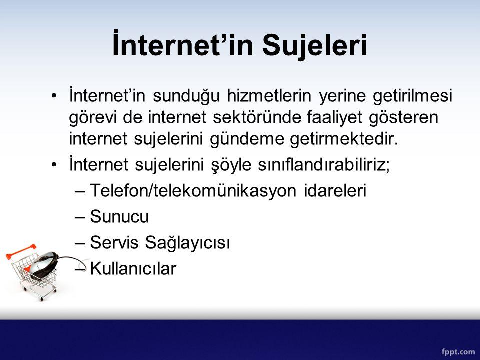 İnternet'in Sujeleri İnternet'in sunduğu hizmetlerin yerine getirilmesi görevi de internet sektöründe faaliyet gösteren internet sujelerini gündeme ge