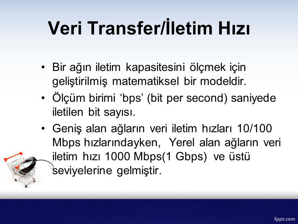 Veri Transfer/İletim Hızı Bir ağın iletim kapasitesini ölçmek için geliştirilmiş matematiksel bir modeldir. Ölçüm birimi 'bps' (bit per second) saniye