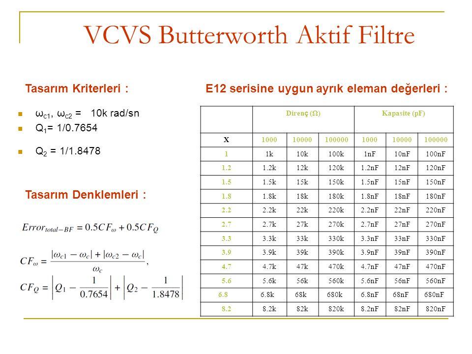 VCVS Butterworth Aktif Filtre Tasarım Kriterleri : ω c1, ω c2 = 10k rad/sn Q 1 = 1/0.7654 Q 2 = 1/1.8478 Tasarım Denklemleri : Diren ç (Ω) Kapasite (p