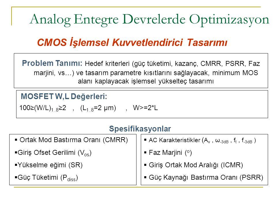 Analog Entegre Devrelerde Optimizasyon CMOS İşlemsel Kuvvetlendirici Tasarımı Problem Tanımı: Hedef kriterleri (güç tüketimi, kazanç, CMRR, PSRR, Faz