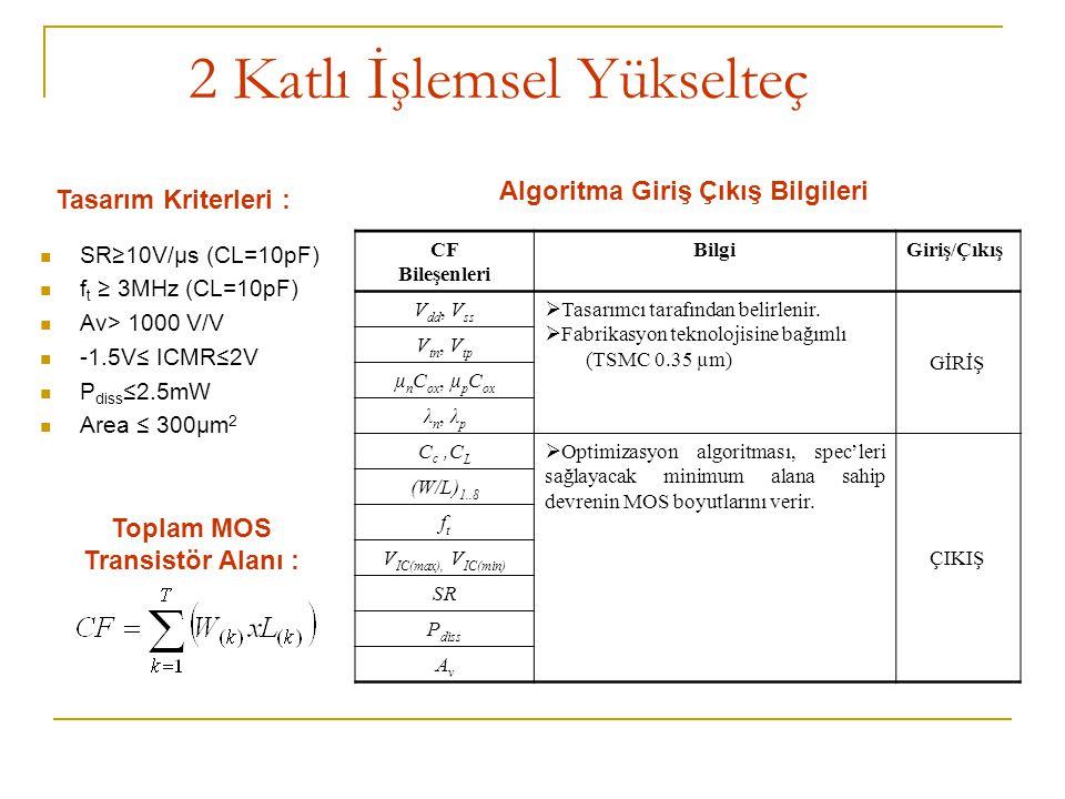 2 Katlı İşlemsel Yükselteç Tasarım Kriterleri : SR≥10V/µs (CL=10pF) f t ≥ 3MHz (CL=10pF) Av> 1000 V/V -1.5V≤ ICMR≤2V P diss ≤2.5mW Area ≤ 300µm 2 Topl