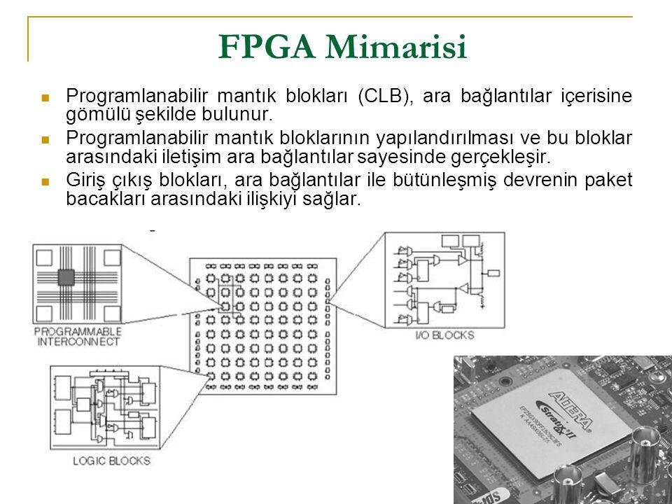 FPGA Mimarisi Programlanabilir mantık blokları (CLB), ara bağlantılar içerisine gömülü şekilde bulunur. Programlanabilir mantık bloklarının yapılandır