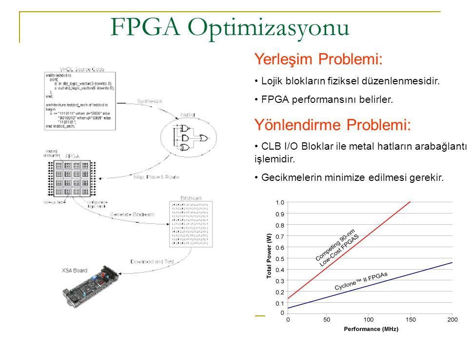 FPGA Optimizasyonu Yerleşim Problemi: Lojik blokların fiziksel düzenlenmesidir. FPGA performansını belirler. Yönlendirme Problemi: CLB I/O Bloklar ile