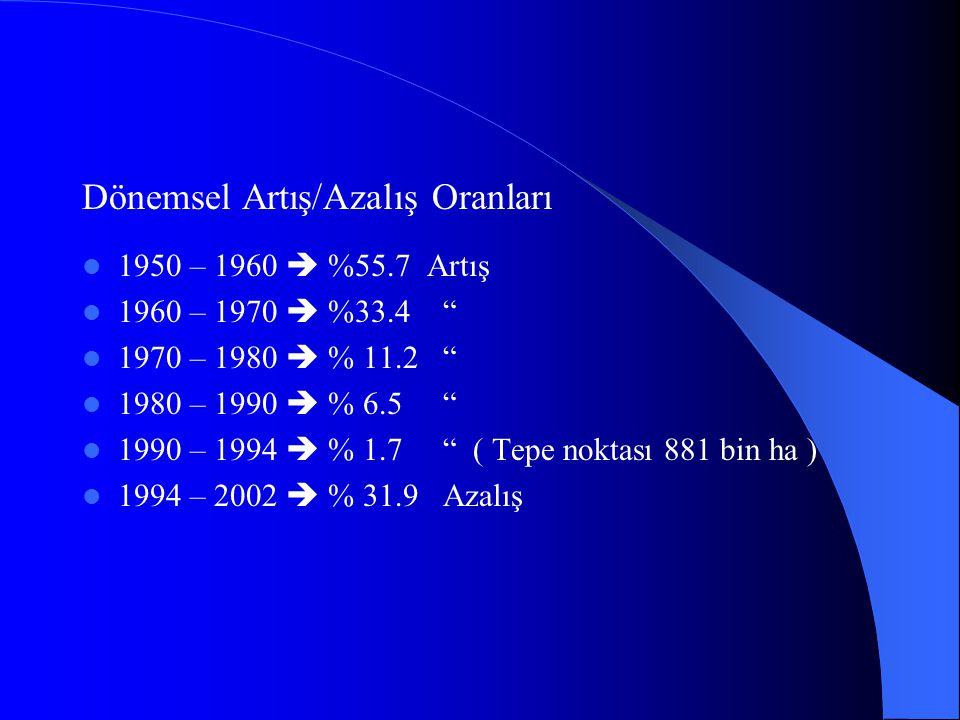 Dönemsel Artış/Azalış Oranları 1950 – 1960  %55.7 Artış 1960 – 1970  %33.4 1970 – 1980  % 11.2 1980 – 1990  % 6.5 1990 – 1994  % 1.7 ( Tepe noktası 881 bin ha ) 1994 – 2002  % 31.9 Azalış