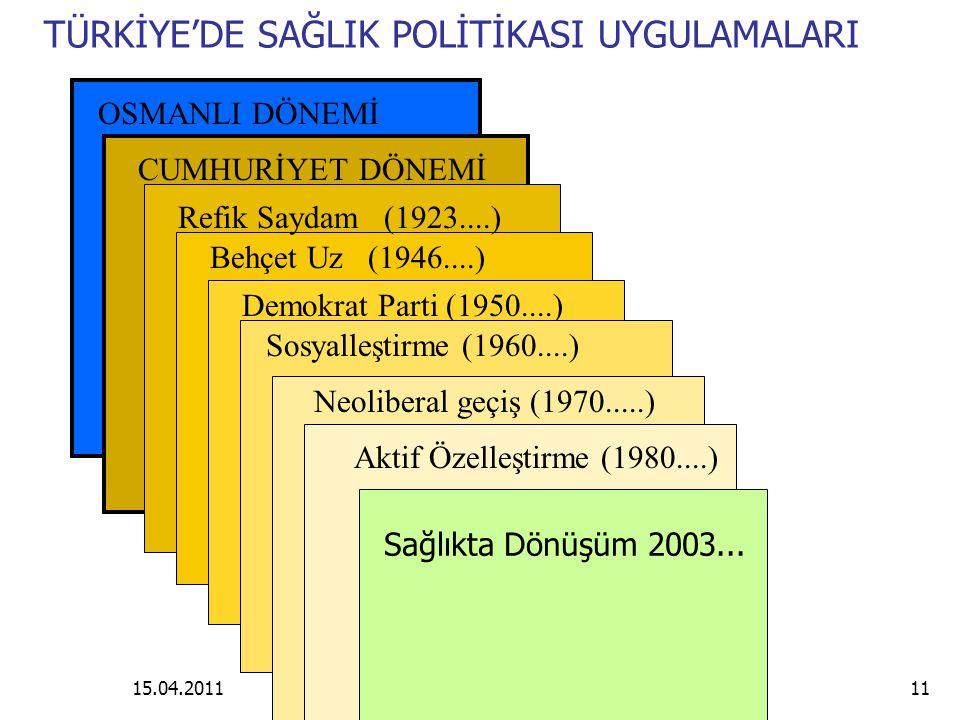 TÜRKİYE'DE SAĞLIK POLİTİKASI UYGULAMALARI OSMANLI DÖNEMİ CUMHURİYET DÖNEMİ Refik Saydam (1923....) Behçet Uz (1946....) Demokrat Parti (1950....) Sosyalleştirme (1960....) Neoliberal geçiş (1970.....) Aktif Özelleştirme (1980....) Sağlıkta Dönüşüm 2003...