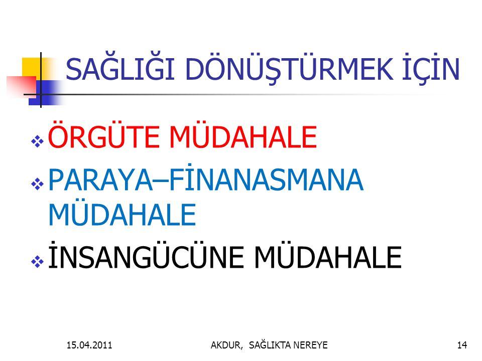 SAĞLIĞI DÖNÜŞTÜRMEK İÇİN  ÖRGÜTE MÜDAHALE  PARAYA–FİNANASMANA MÜDAHALE  İNSANGÜCÜNE MÜDAHALE AKDUR, SAĞLIKTA NEREYE1415.04.2011