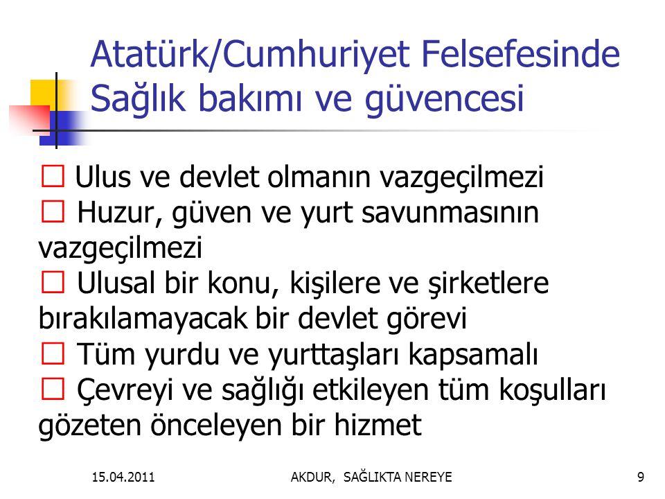Atatürk/Cumhuriyet Felsefesinde Sağlık bakımı ve güvencesi Ulus ve devlet olmanın vazgeçilmezi Huzur, güven ve yurt savunmasının vazgeçilmezi Ulusal b