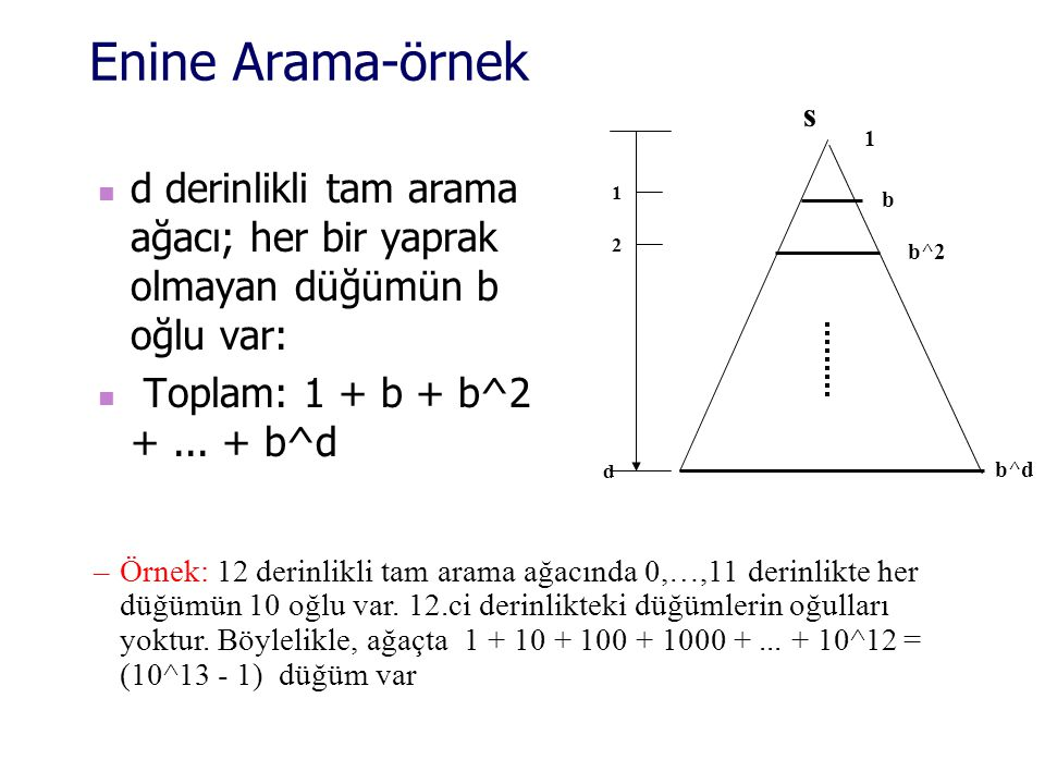 Enine Arama-örnek d derinlikli tam arama ağacı; her bir yaprak olmayan düğümün b oğlu var: Toplam: 1 + b + b^2 +...