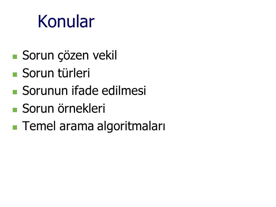 Konular Sorun çözen vekil Sorun türleri Sorunun ifade edilmesi Sorun örnekleri Temel arama algoritmaları