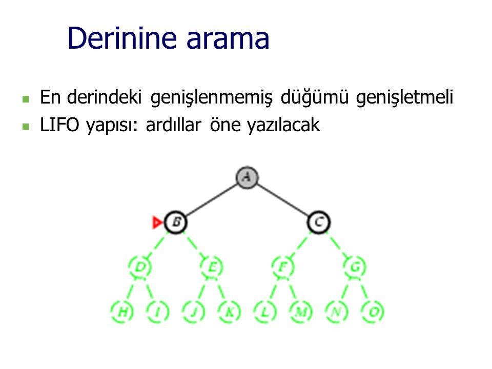 Derinine arama En derindeki genişlenmemiş düğümü genişletmeli LIFO yapısı: ardıllar öne yazılacak