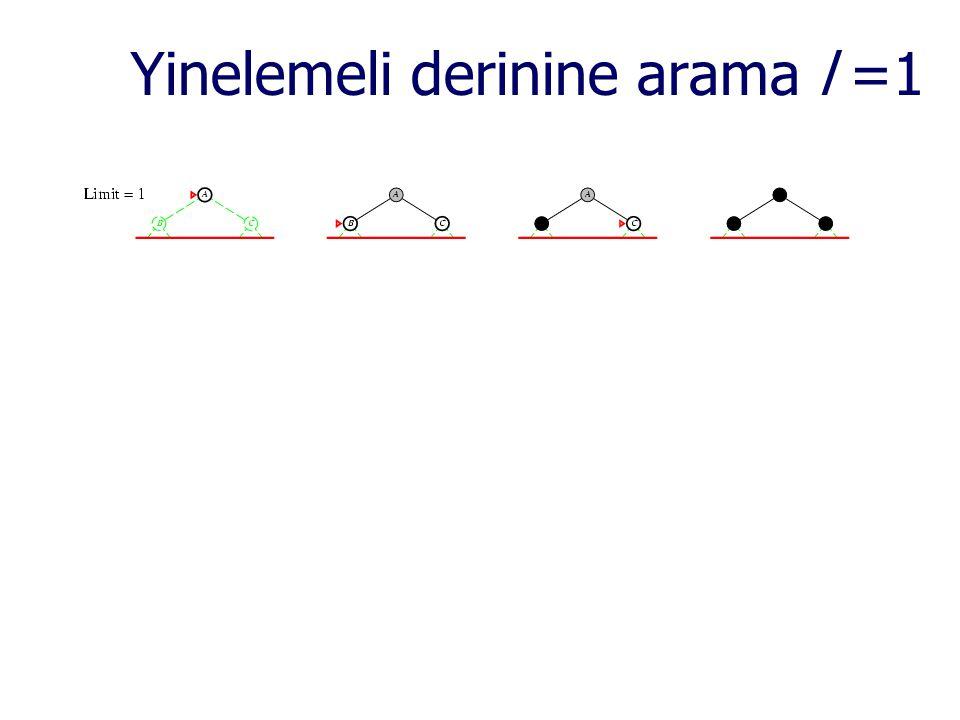 Yinelemeli derinine arama l =1