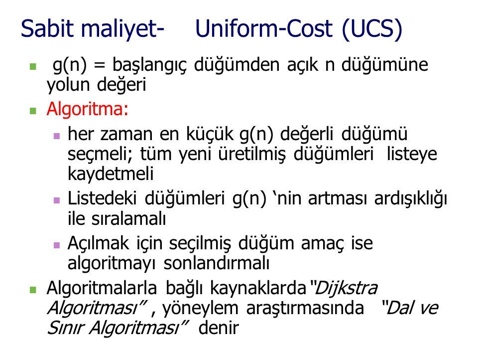 Sabit maliyet- Uniform-Cost (UCS) g(n) = başlangıç düğümden açık n düğümüne yolun değeri Algoritma: her zaman en küçük g(n) değerli düğümü seçmeli; tüm yeni üretilmiş düğümleri listeye kaydetmeli Listedeki düğümleri g(n) 'nin artması ardışıklığı ile sıralamalı Açılmak için seçilmiş düğüm amaç ise algoritmayı sonlandırmalı Algoritmalarla bağlı kaynaklarda Dijkstra Algoritması , yöneylem araştırmasında Dal ve Sınır Algoritması denir