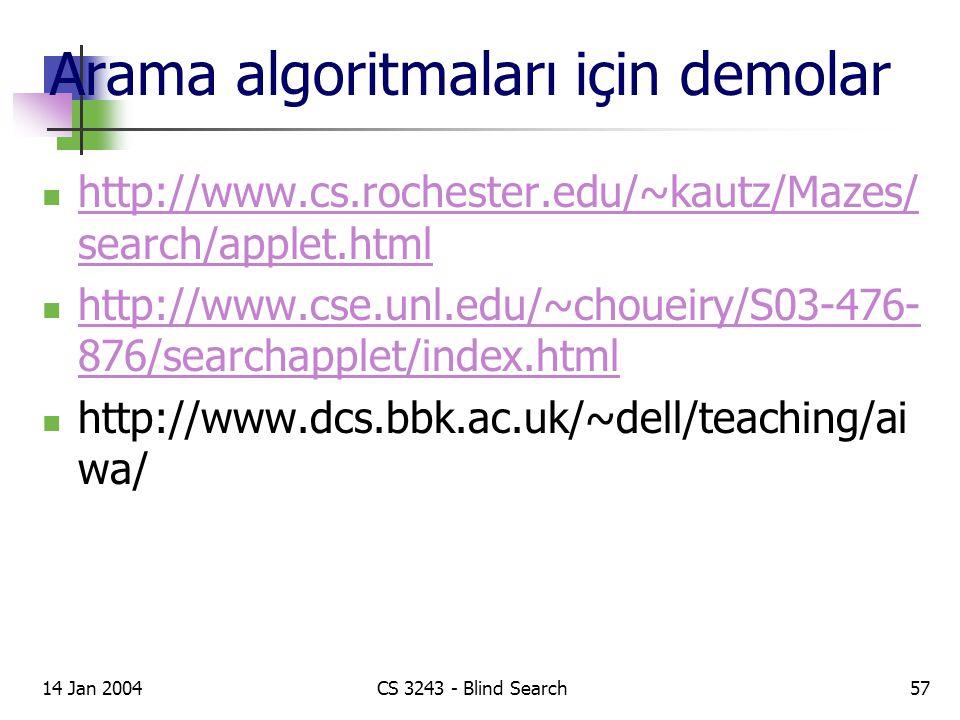 Arama algoritmaları için demolar http://www.cs.rochester.edu/~kautz/Mazes/ search/applet.html http://www.cs.rochester.edu/~kautz/Mazes/ search/applet.html http://www.cse.unl.edu/~choueiry/S03-476- 876/searchapplet/index.html http://www.cse.unl.edu/~choueiry/S03-476- 876/searchapplet/index.html http://www.dcs.bbk.ac.uk/~dell/teaching/ai wa/ 14 Jan 2004CS 3243 - Blind Search57