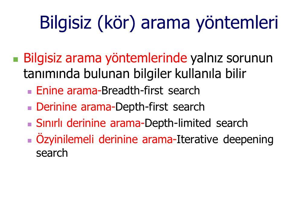 Bilgisiz (kör) arama yöntemleri Bilgisiz arama yöntemlerinde yalnız sorunun tanımında bulunan bilgiler kullanıla bilir Enine arama-Breadth-first search Derinine arama-Depth-first search Sınırlı derinine arama-Depth-limited search Özyinilemeli derinine arama-Iterative deepening search