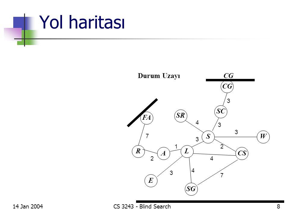 14 Jan 2004CS 3243 - Blind Search8 Durum UzayıCGCG CG SC S SR W CS L A R E SG FA 7 2 1 3 4 7 4 2 3 3 3 3 4 Yol haritası