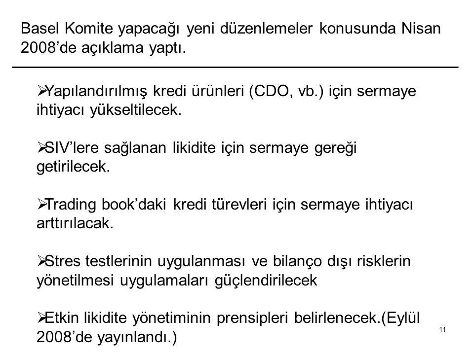 11  Yapılandırılmış kredi ürünleri (CDO, vb.) için sermaye ihtiyacı yükseltilecek.
