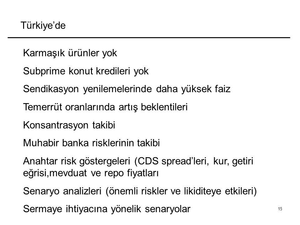 15 Karmaşık ürünler yok Subprime konut kredileri yok Sendikasyon yenilemelerinde daha yüksek faiz Temerrüt oranlarında artış beklentileri Konsantrasyon takibi Muhabir banka risklerinin takibi Anahtar risk göstergeleri (CDS spread'leri, kur, getiri eğrisi,mevduat ve repo fiyatları Senaryo analizleri (önemli riskler ve likiditeye etkileri) Sermaye ihtiyacına yönelik senaryolar Türkiye'de