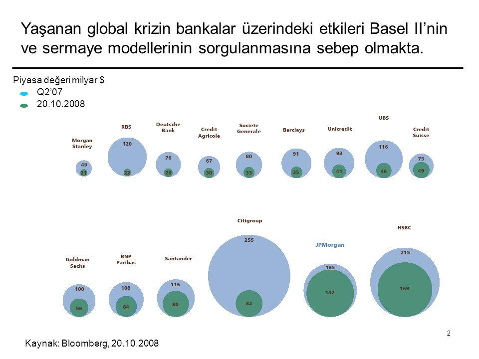 2 Yaşanan global krizin bankalar üzerindeki etkileri Basel II'nin ve sermaye modellerinin sorgulanmasına sebep olmakta.