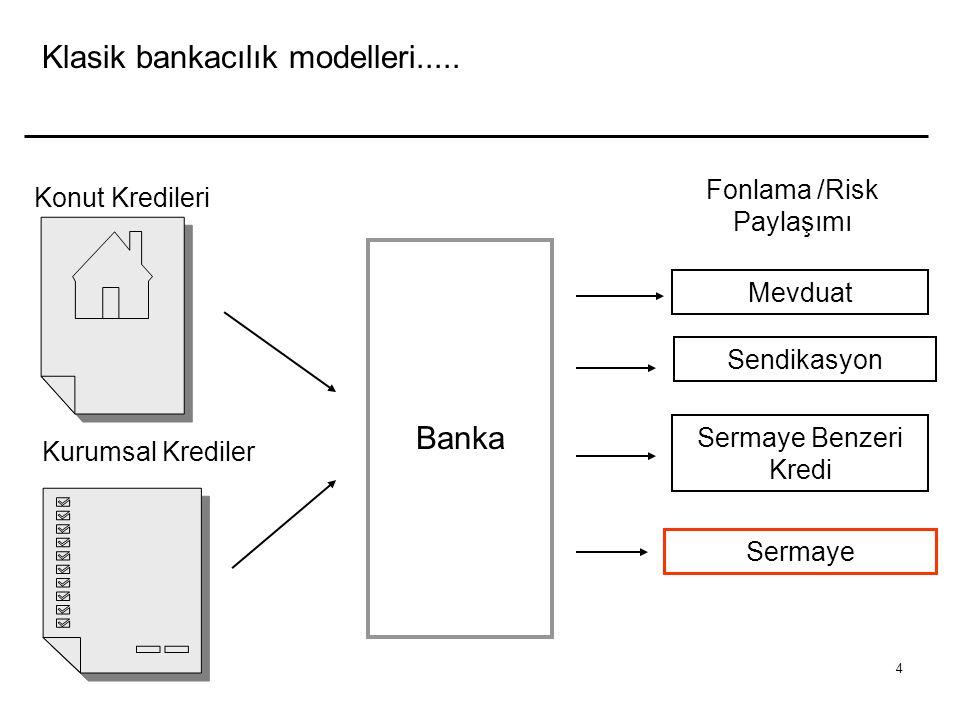 4 Klasik bankacılık modelleri.....
