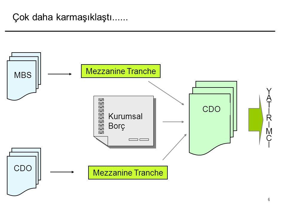 6 Çok daha karmaşıklaştı...... MBS CDO YATIRIMCIYATIRIMCI Mezzanine Tranche CDO Kurumsal Borç