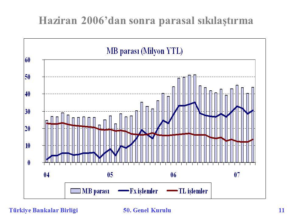 Türkiye Bankalar Birliği 50. Genel Kurulu 11 Haziran 2006'dan sonra parasal sıkılaştırma
