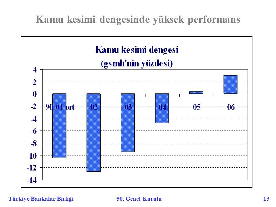 Türkiye Bankalar Birliği 50. Genel Kurulu 13 Kamu kesimi dengesinde yüksek performans