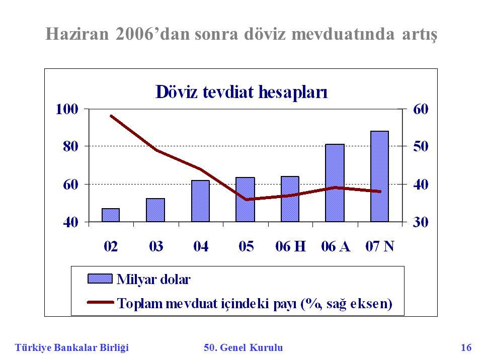 Türkiye Bankalar Birliği 50. Genel Kurulu 16 Haziran 2006'dan sonra döviz mevduatında artış