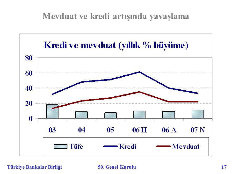 Türkiye Bankalar Birliği 50. Genel Kurulu 17 Mevduat ve kredi artışında yavaşlama