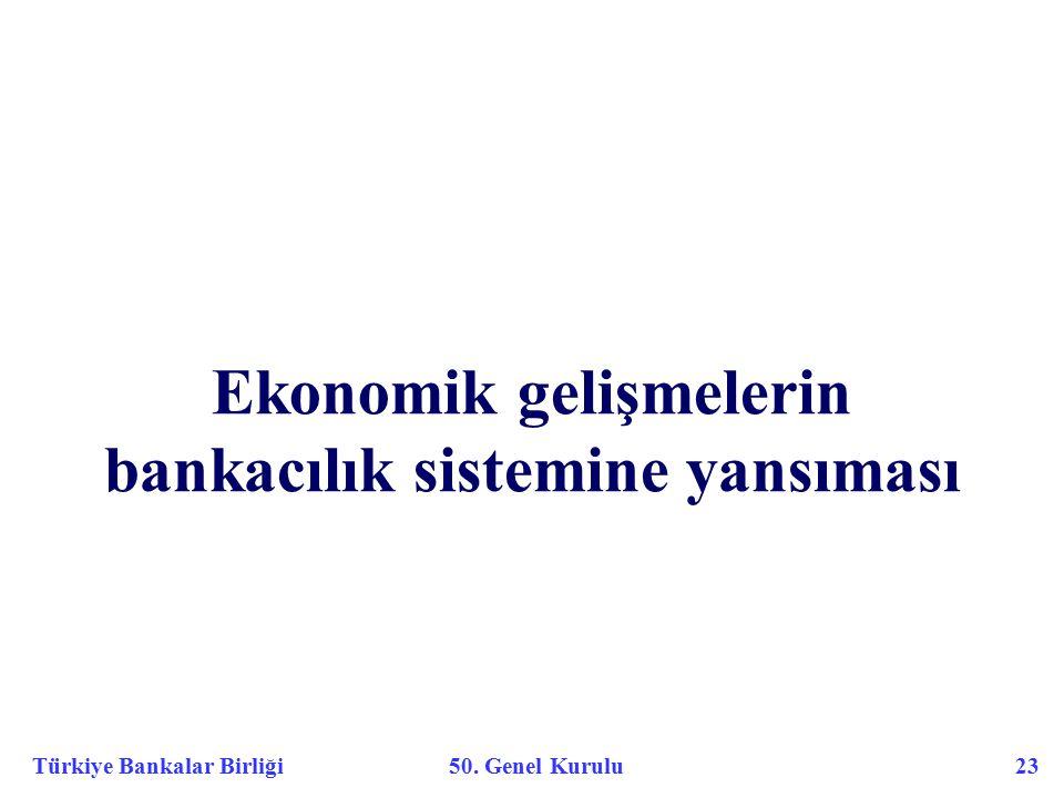 Türkiye Bankalar Birliği 50. Genel Kurulu 23 Ekonomik gelişmelerin bankacılık sistemine yansıması