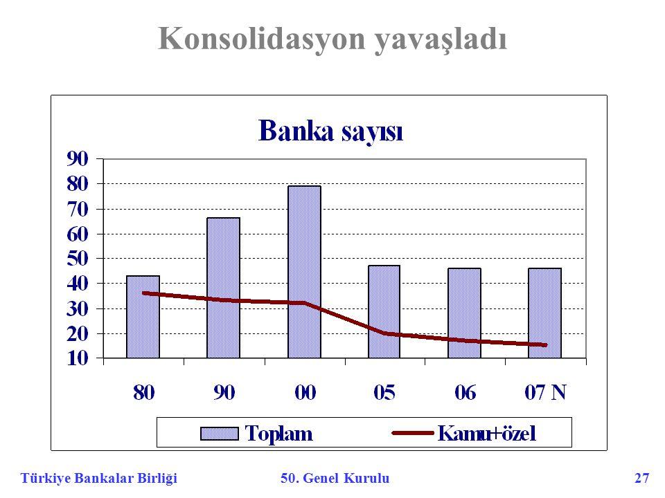 Türkiye Bankalar Birliği 50. Genel Kurulu 27 Konsolidasyon yavaşladı