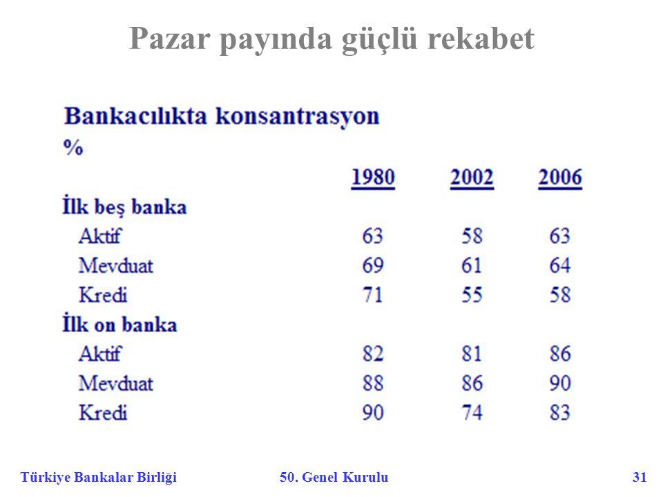 Türkiye Bankalar Birliği 50. Genel Kurulu 31 Pazar payında güçlü rekabet