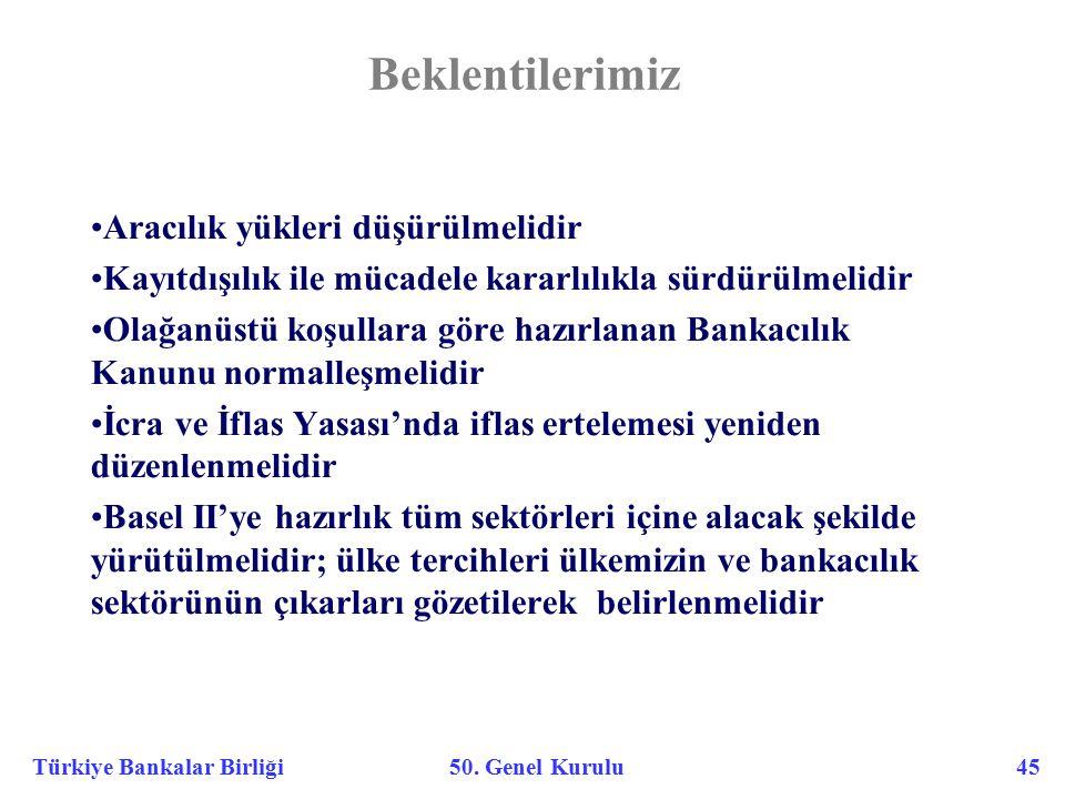 Türkiye Bankalar Birliği 50.