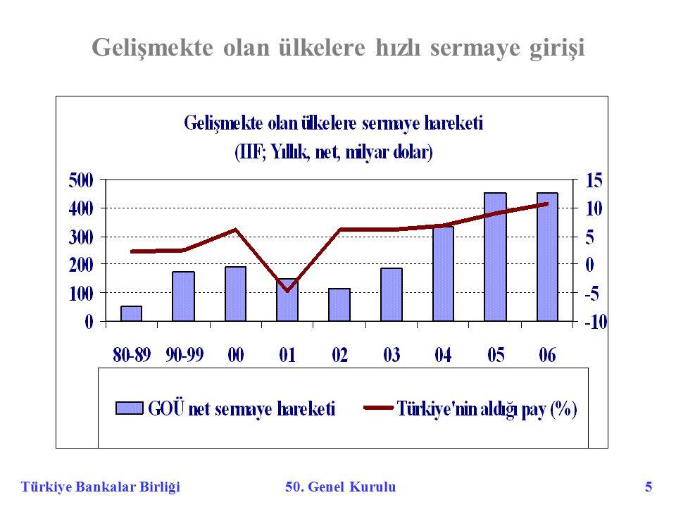 Türkiye Bankalar Birliği 50. Genel Kurulu 5 Gelişmekte olan ülkelere hızlı sermaye girişi