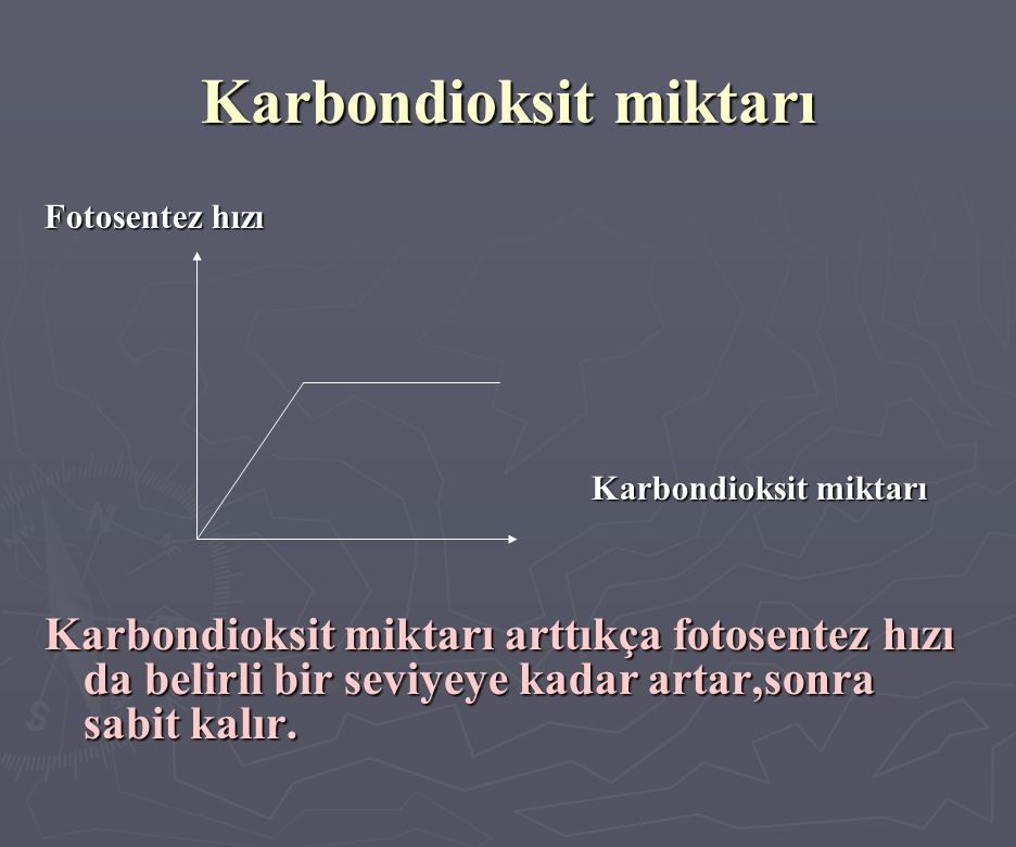 Karbondioksit miktarı Fotosentez hızı Karbondioksit miktarı Karbondioksit miktarı Karbondioksit miktarı arttıkça fotosentez hızı da belirli bir seviye