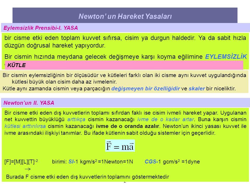 2 Newton' un Hareket Yasaları Eylemsizlik Prensibi-I.