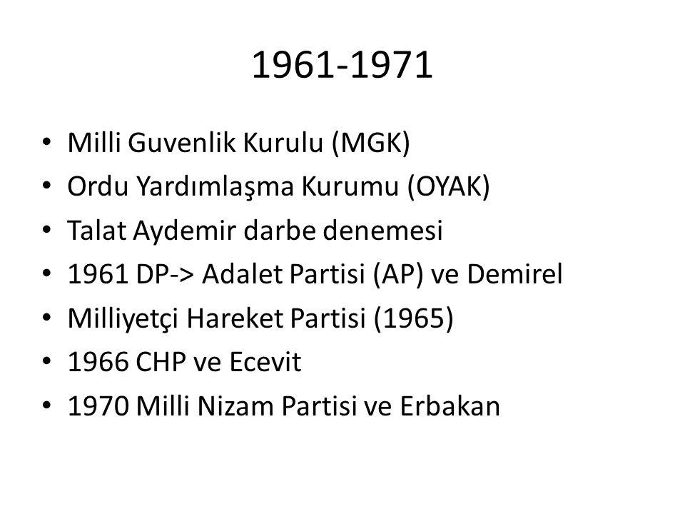 1961-1971 Milli Guvenlik Kurulu (MGK) Ordu Yardımlaşma Kurumu (OYAK) Talat Aydemir darbe denemesi 1961 DP-> Adalet Partisi (AP) ve Demirel Milliyetçi