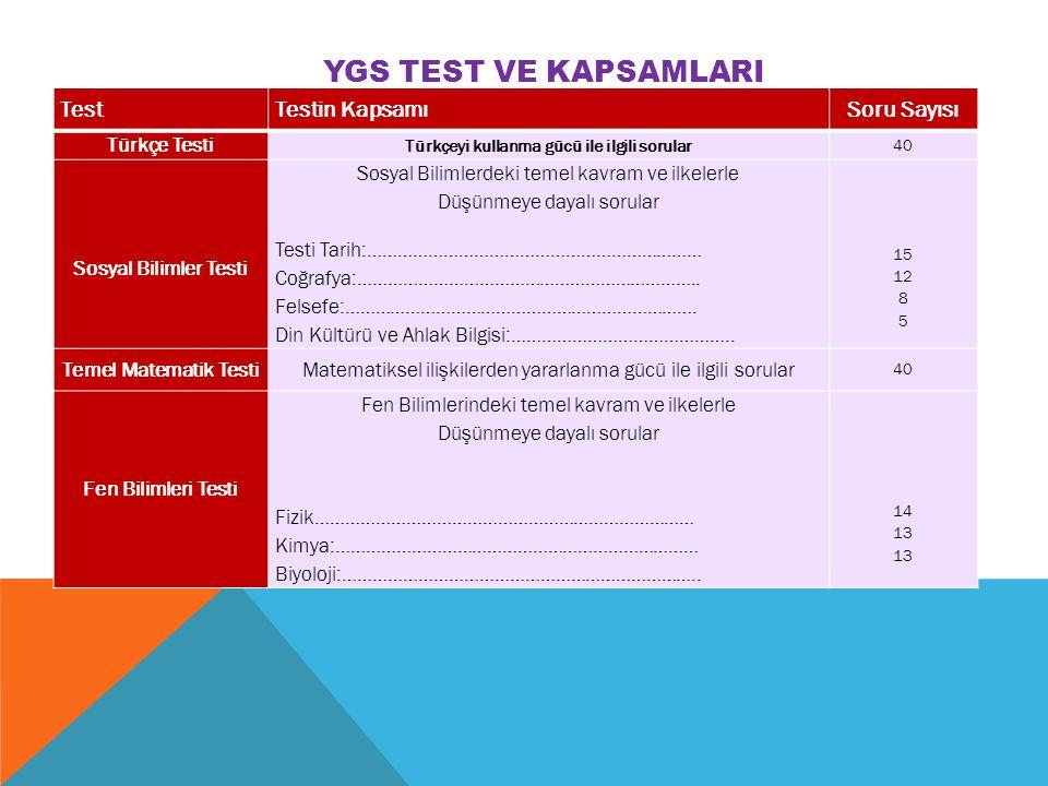 TestTestin KapsamıSoru Sayısı Türkçe Testi Türkçeyi kullanma gücü ile ilgili sorular 40 Sosyal Bilimler Testi Sosyal Bilimlerdeki temel kavram ve ilke