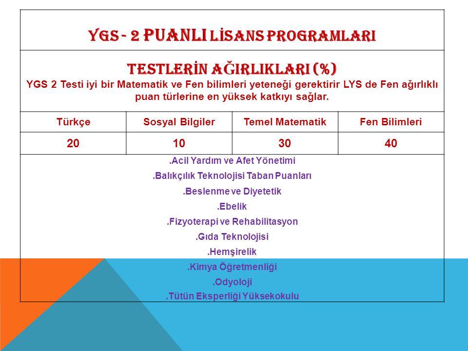 YGS - 2 PUANLI L İ SANS PROGRAMLARI TESTLER İ N A Ğ IRLIKLARI (%) YGS 2 Testi iyi bir Matematik ve Fen bilimleri yeteneği gerektirir LYS de Fen ağırlı