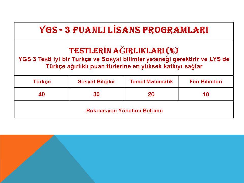 YGS - 3 PUANLI L İ SANS PROGRAMLARI TESTLER İ N A Ğ IRLIKLARI (%) YGS 3 Testi iyi bir Türkçe ve Sosyal bilimler yeteneği gerektirir ve LYS de Türkçe a