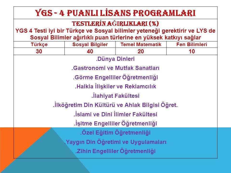 YGS - 4 PUANLI L İ SANS PROGRAMLARI TESTLER İ N A Ğ IRLIKLARI (%) YGS 4 Testi iyi bir Türkçe ve Sosyal bilimler yeteneği gerektirir ve LYS de Sosyal B