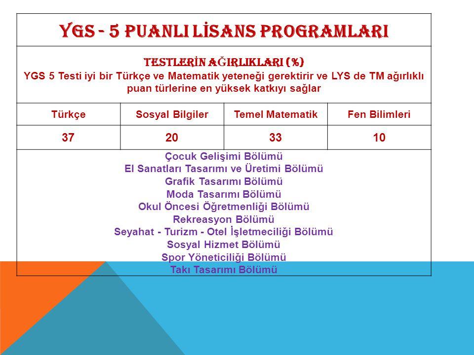 YGS - 5 PUANLI L İ SANS PROGRAMLARI TESTLER İ N A Ğ IRLIKLARI (%) YGS 5 Testi iyi bir Türkçe ve Matematik yeteneği gerektirir ve LYS de TM ağırlıklı p