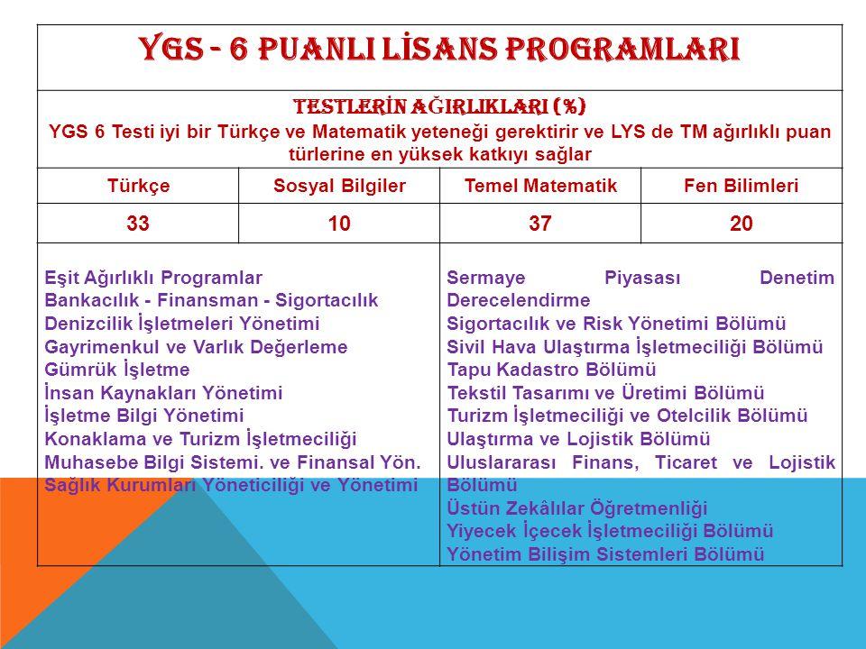 YGS - 6 PUANLI L İ SANS PROGRAMLARI TESTLER İ N A Ğ IRLIKLARI (%) YGS 6 Testi iyi bir Türkçe ve Matematik yeteneği gerektirir ve LYS de TM ağırlıklı p